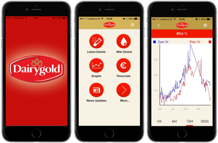 Dairygold Mobile App