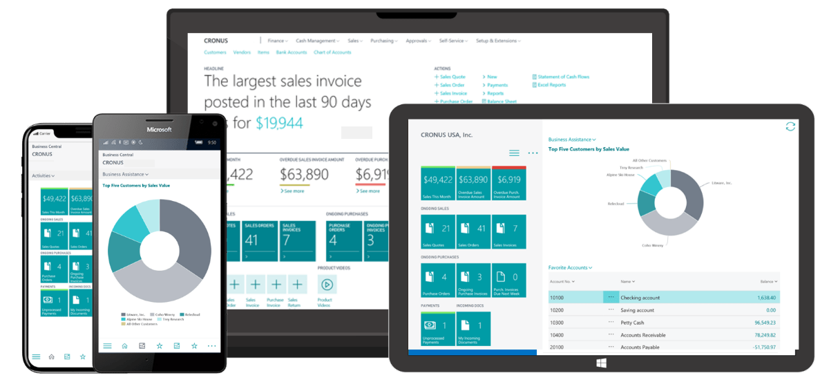 Dynamics 365 Business Central presented on different devices.